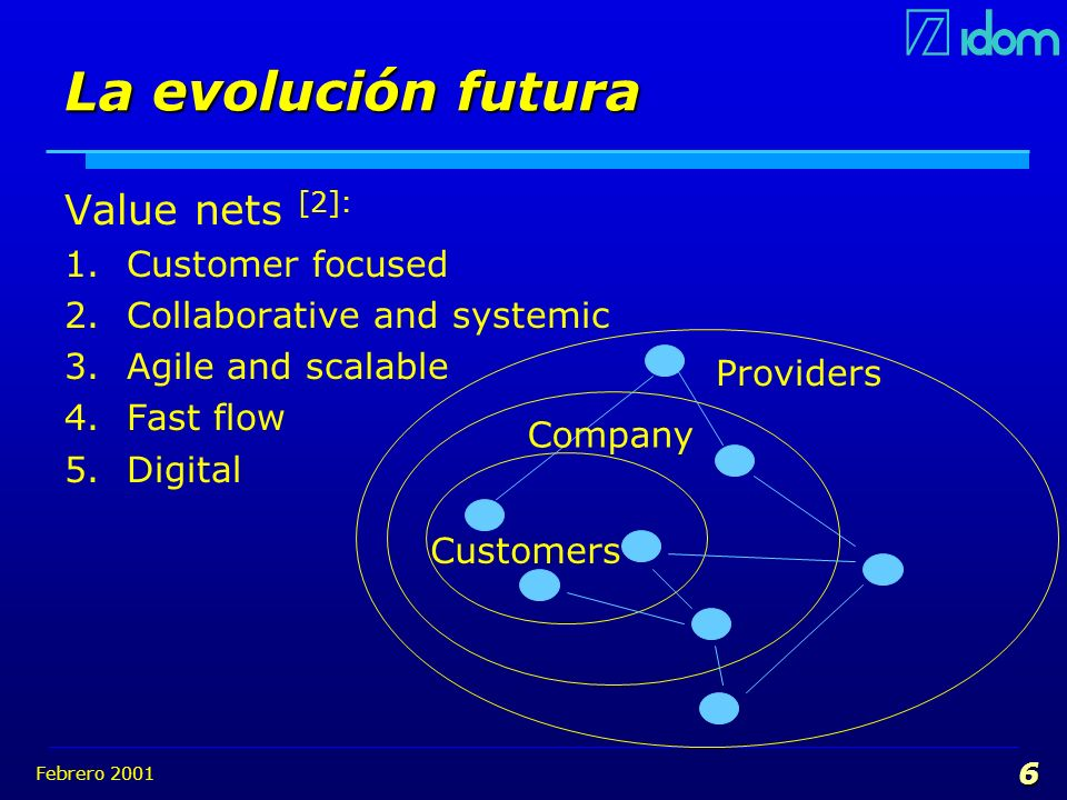 La evolución futura Value nets [2]: Customer focused